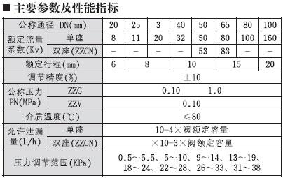 zzcp-1-3.jpg