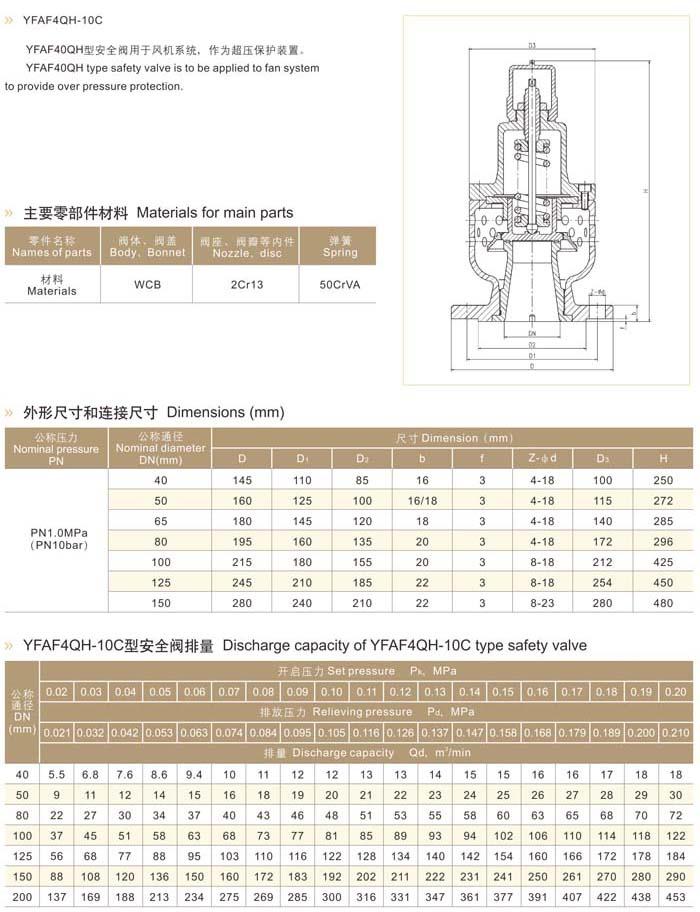 YFAF4QH-10C 安全�y1.jpg