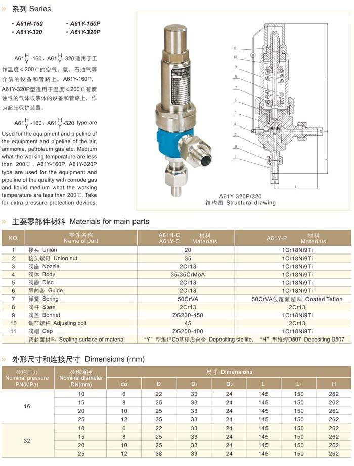 弹簧微启式安全阀Z61HY1.jpg